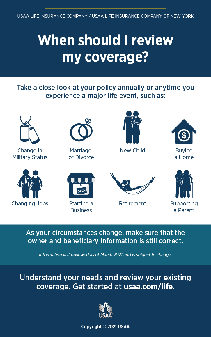 How to Review Life Insurance Infographic | USAA