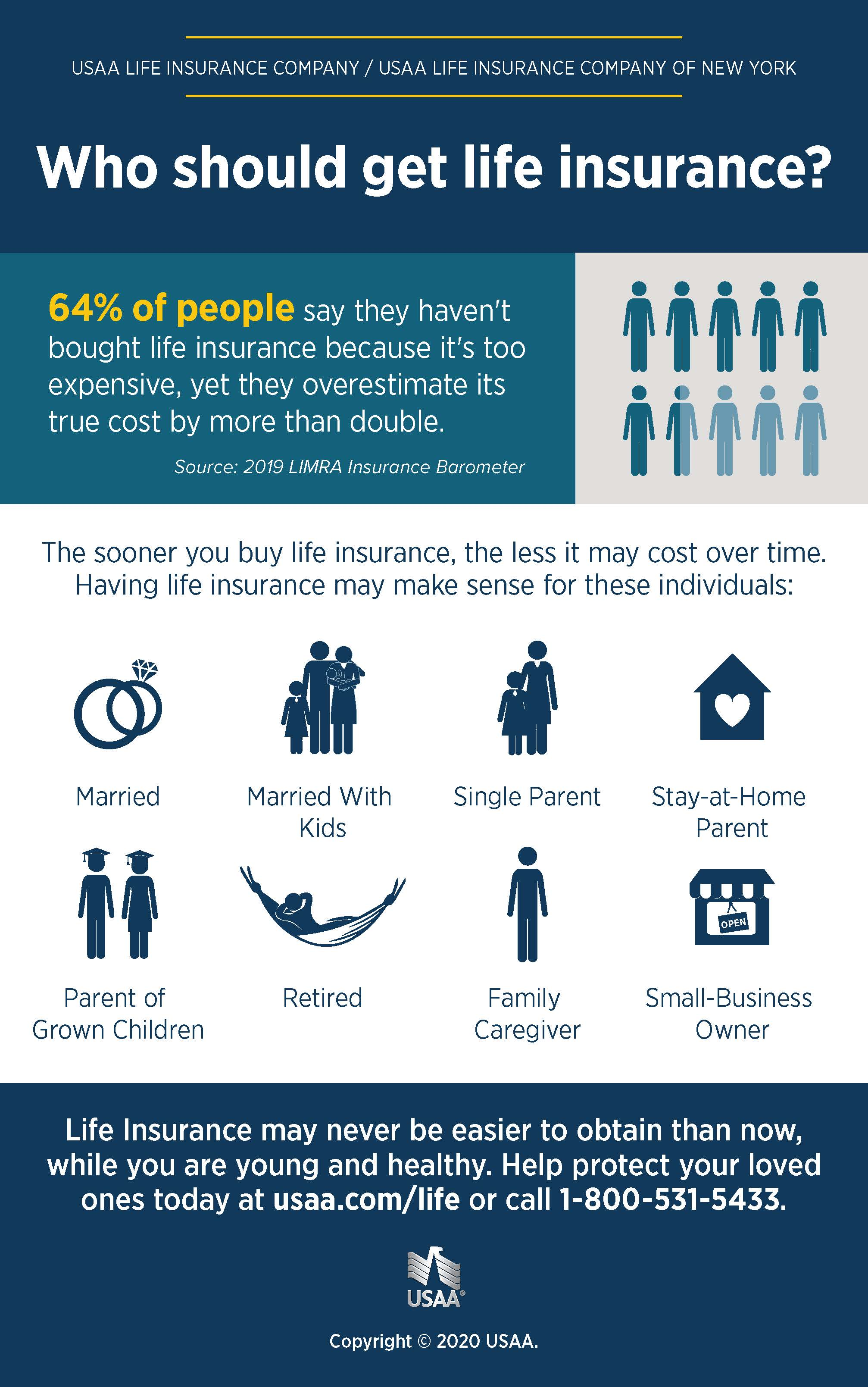 Usaa Life Insurance Quote Usaa Mortgage Life Insurance Rates  Raipurnews