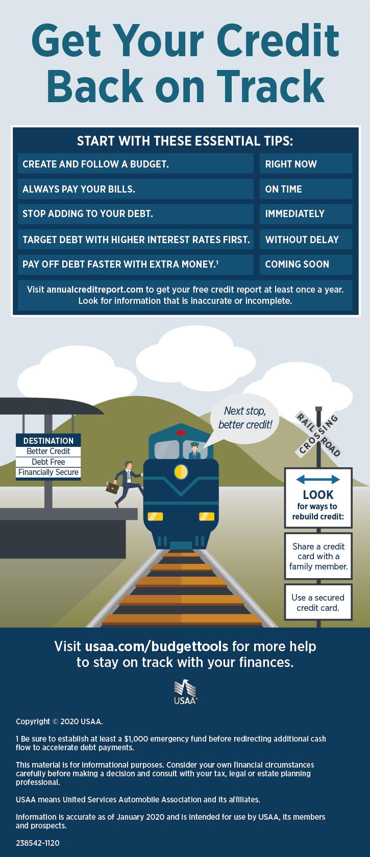 Usaa Car Loan Calculator >> Boat Loan Calculator Usaa