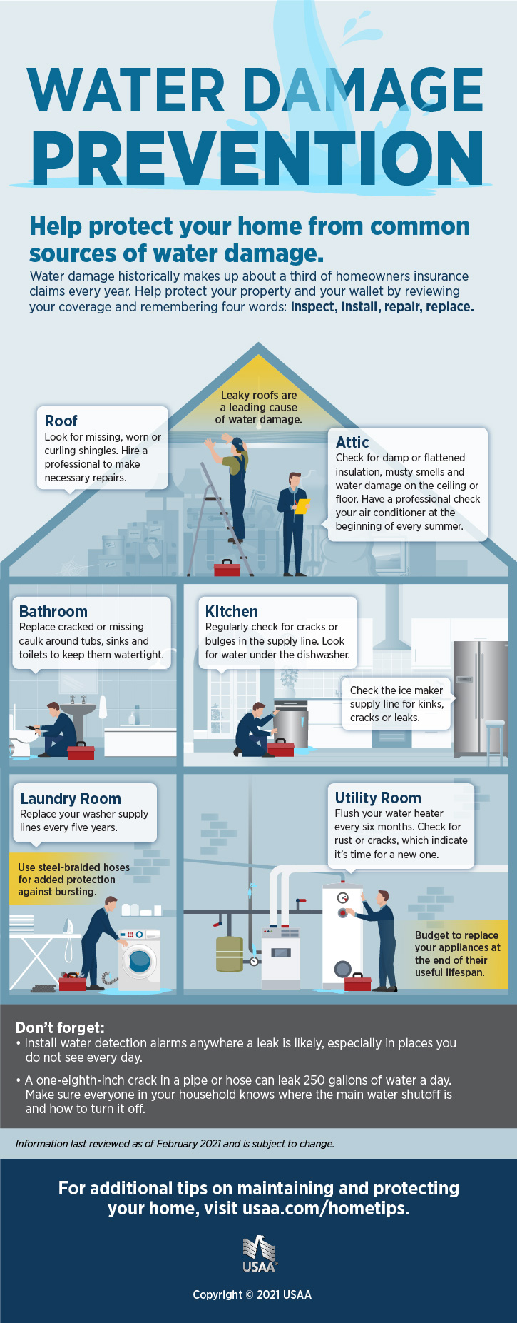 Water Damage Prevention Tips Usaa